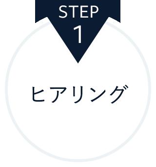 STEP1.ヒアリング